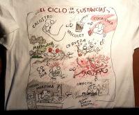 El-ciclo-de-las-sustancias-06