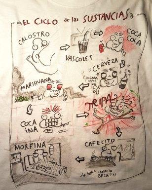 El-ciclo-de-las-sustancias-08