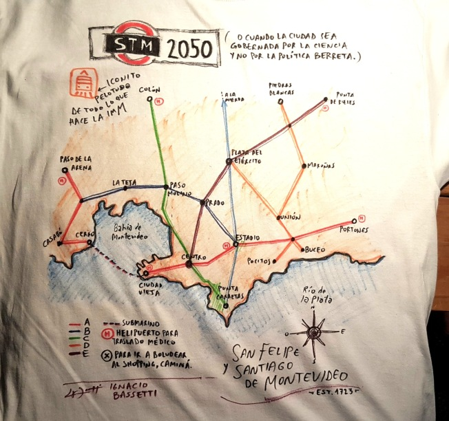 STM 2050